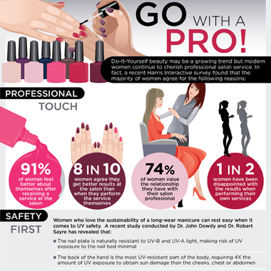CND Encourages Women to Go with a Pro!