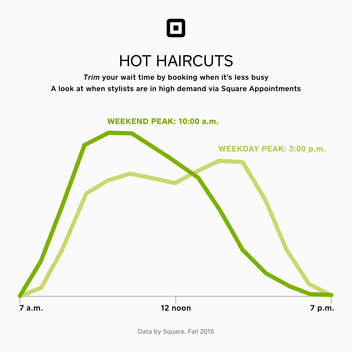 Square-Appointments_Hot-Haircuts
