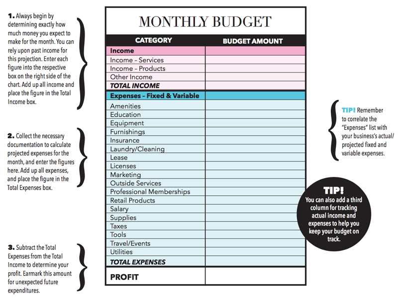 How To: Balance Your Budget - Nailpro